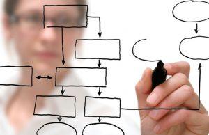 Haz crecer tu negocio aprendiendo a planificar