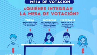 ¿Cómo se conforma la mesa de votación?